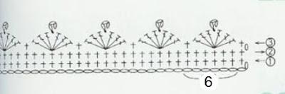 bonitas puntillas o orillas tejidas a crochet cositasconmesh