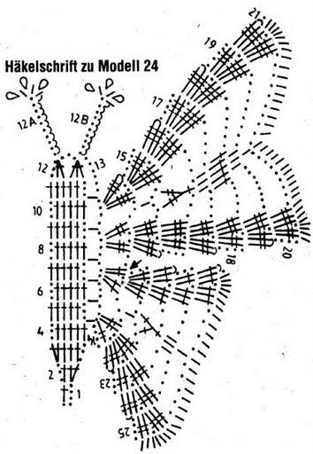 Mariposa y libelula tejida a crochet ~ cositasconmesh