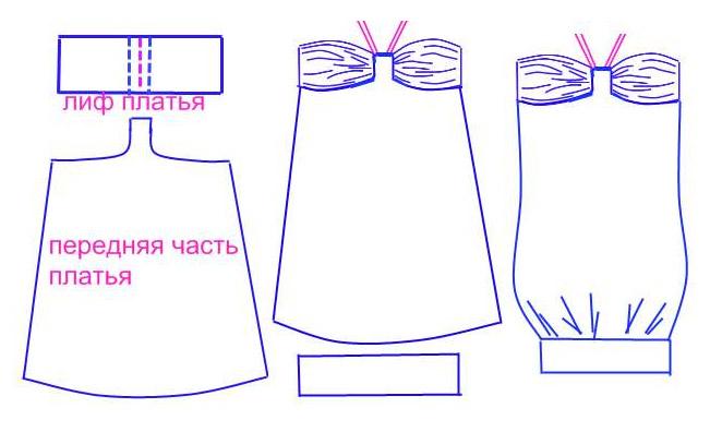 Blusa y vestidos de verano con moldes ilustrativos : cositasconmesh