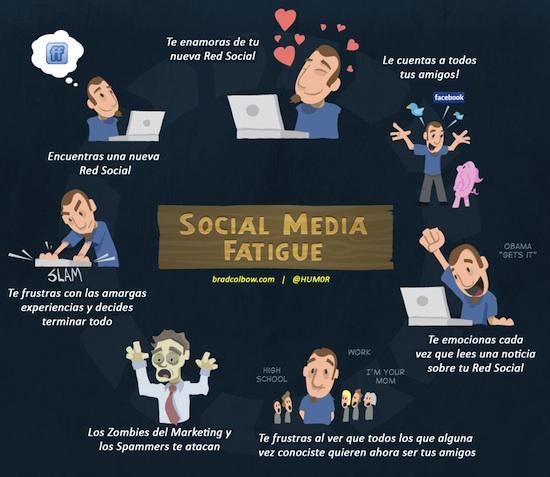 [ciclo-redes-sociales.jpg]