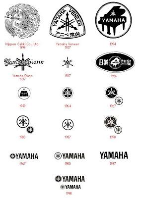 La Evolucion de los Logos Corporativos