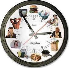 Anne ve Babalar için Zaman Planlaması
