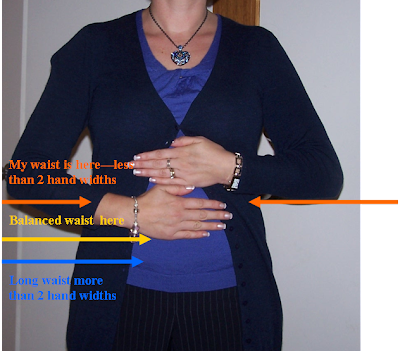 How to Tell if You Have a Short, Balanced or Long Waist