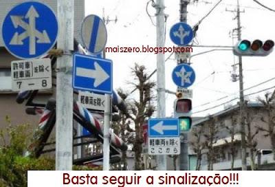 placas de rua