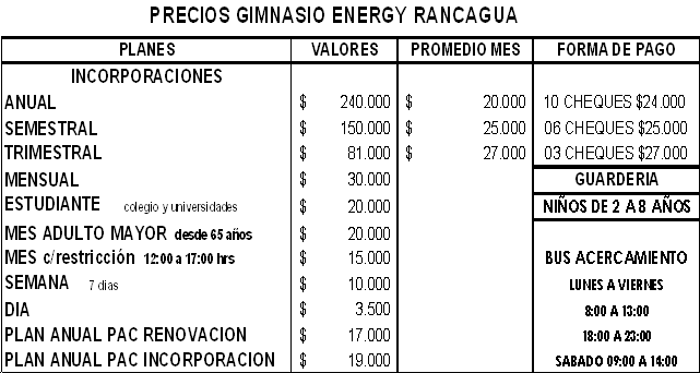 Energy rancagua convenio energy rancagua for Precio gimnasio