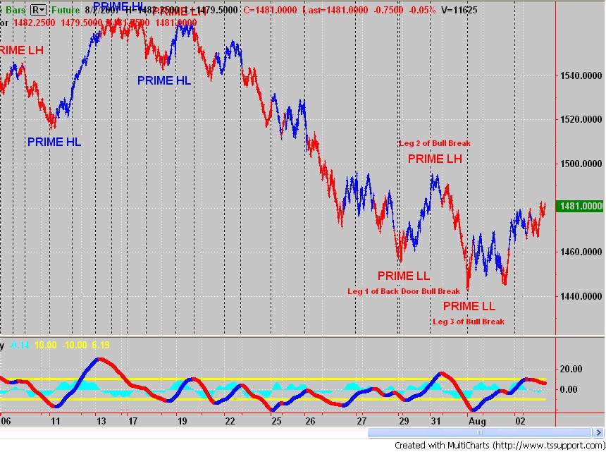 [ES+SWING+Chart.png]