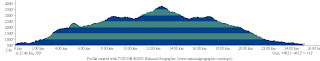Mount Diablo 25k elevation profile