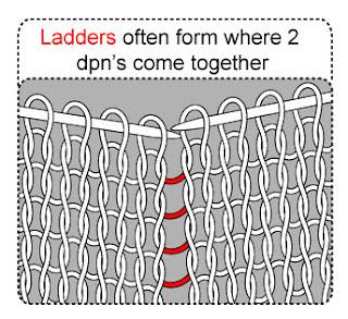 ladders-1