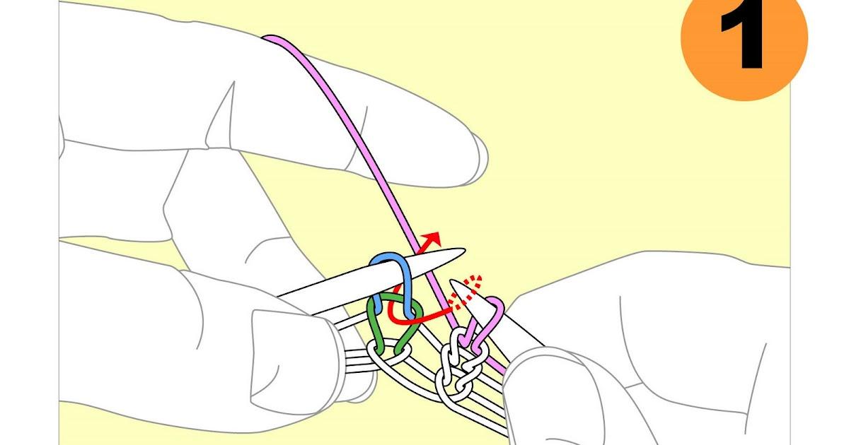 TECHknitting: Knitting into the stitch below