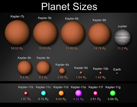 width of solar system - photo #22