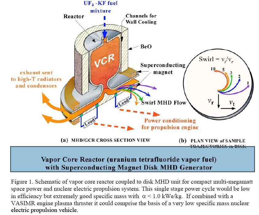 Vapor Core Reactor