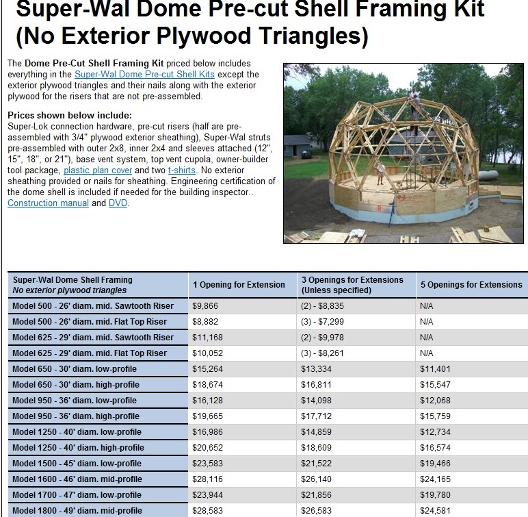 Dome house kits prices for pinterest