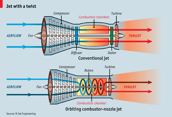 Home Hydrogen Generator >> R-jet Engineering of Israel is developing a more efficient ...