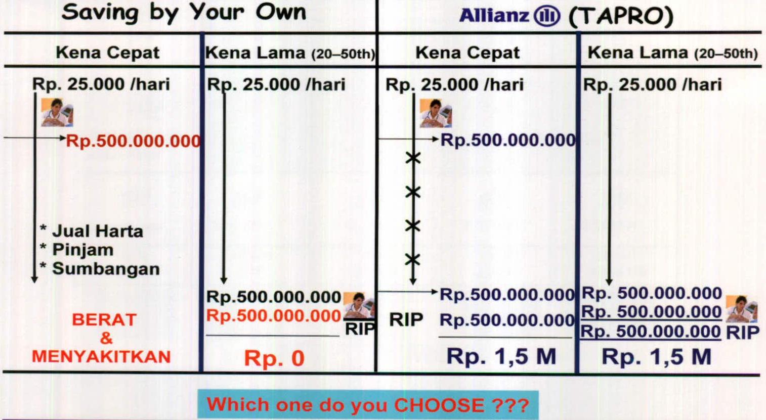 Allianz Asuransiku: WHY TAPRO