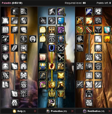Best Choices for 5.0.5 Mists of Pandaria.