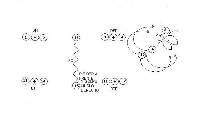 manual de pandero avansado: amodanzarte.blogspot.mx/2010/11/manual-de-pandero-avansado.html#!