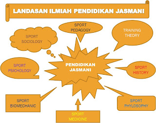 Jurnal model pembelajaran discovery learning