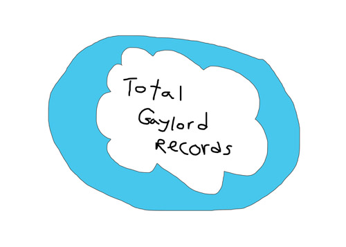 [total+gaylord+records]