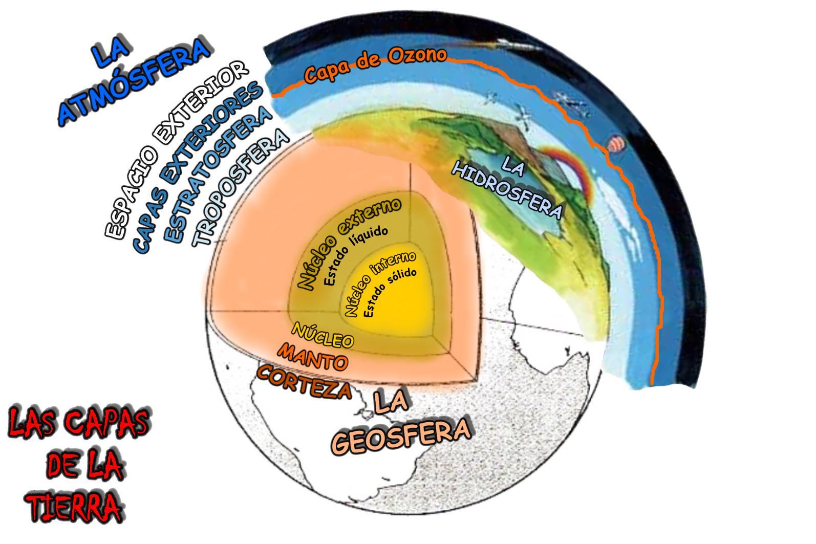 Las Capas De La Tierra Youtube | apexwallpapers.com