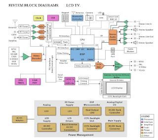 Television circuits freerunsca Images