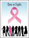 Una de cada 8 mujeres padeceràn càncer de mamas