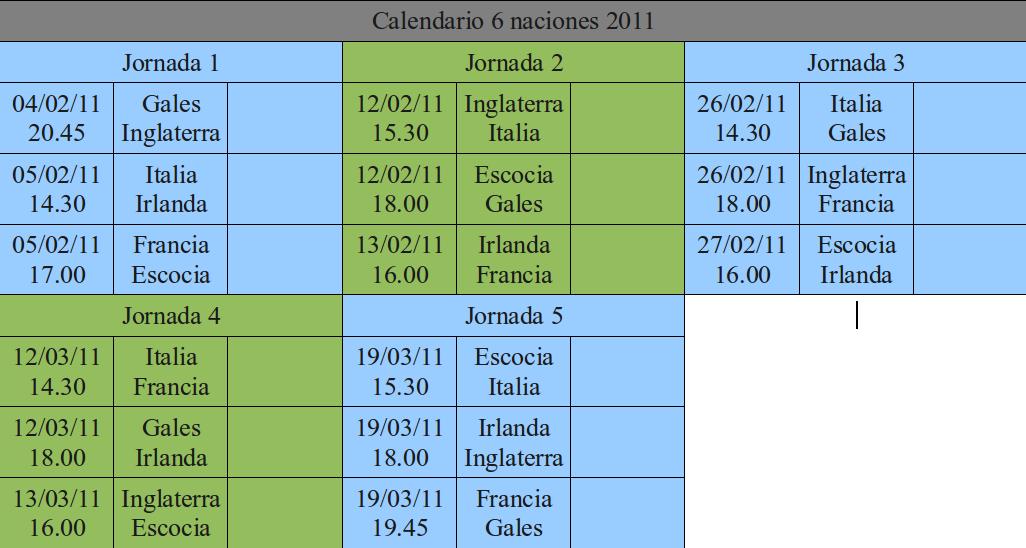 calendario 6 naciones b 2014