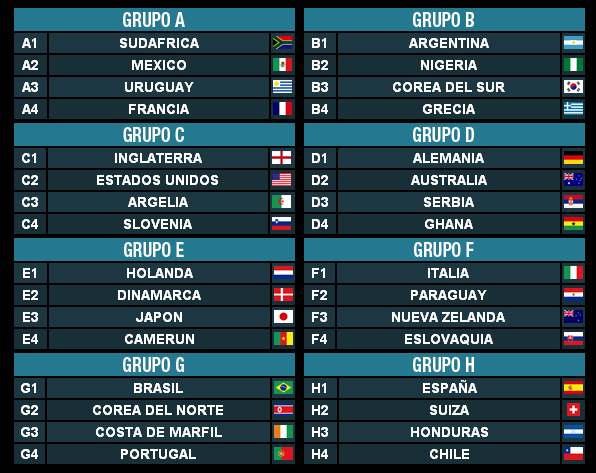 World Cup 2018 Schedule Pictures