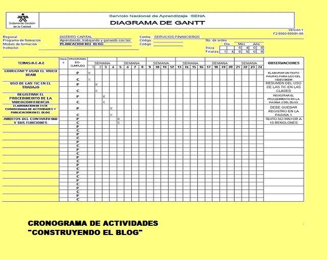CONSTRUYENDO EL BLOG