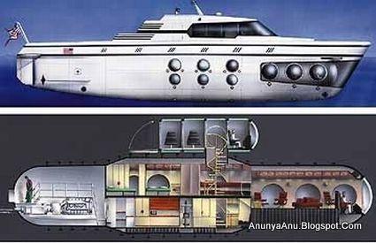 Kapal Selam Pribadi Seharga 194 Milyar Rupiah Milik RA Pengusaha  Minyak