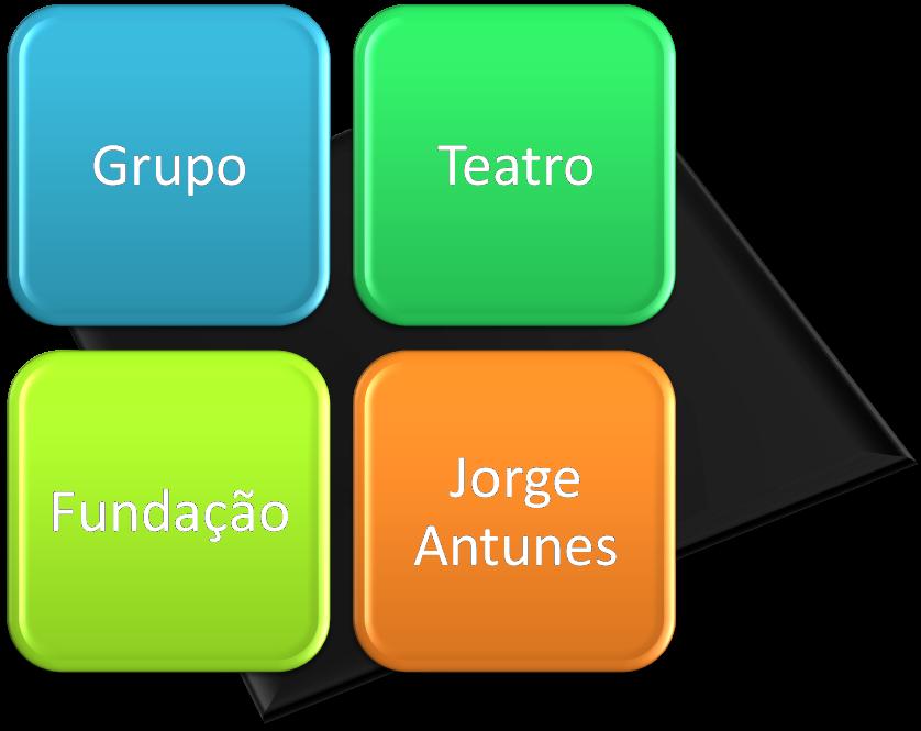 Grupo de Teatro da Fundação Jorge Antunes
