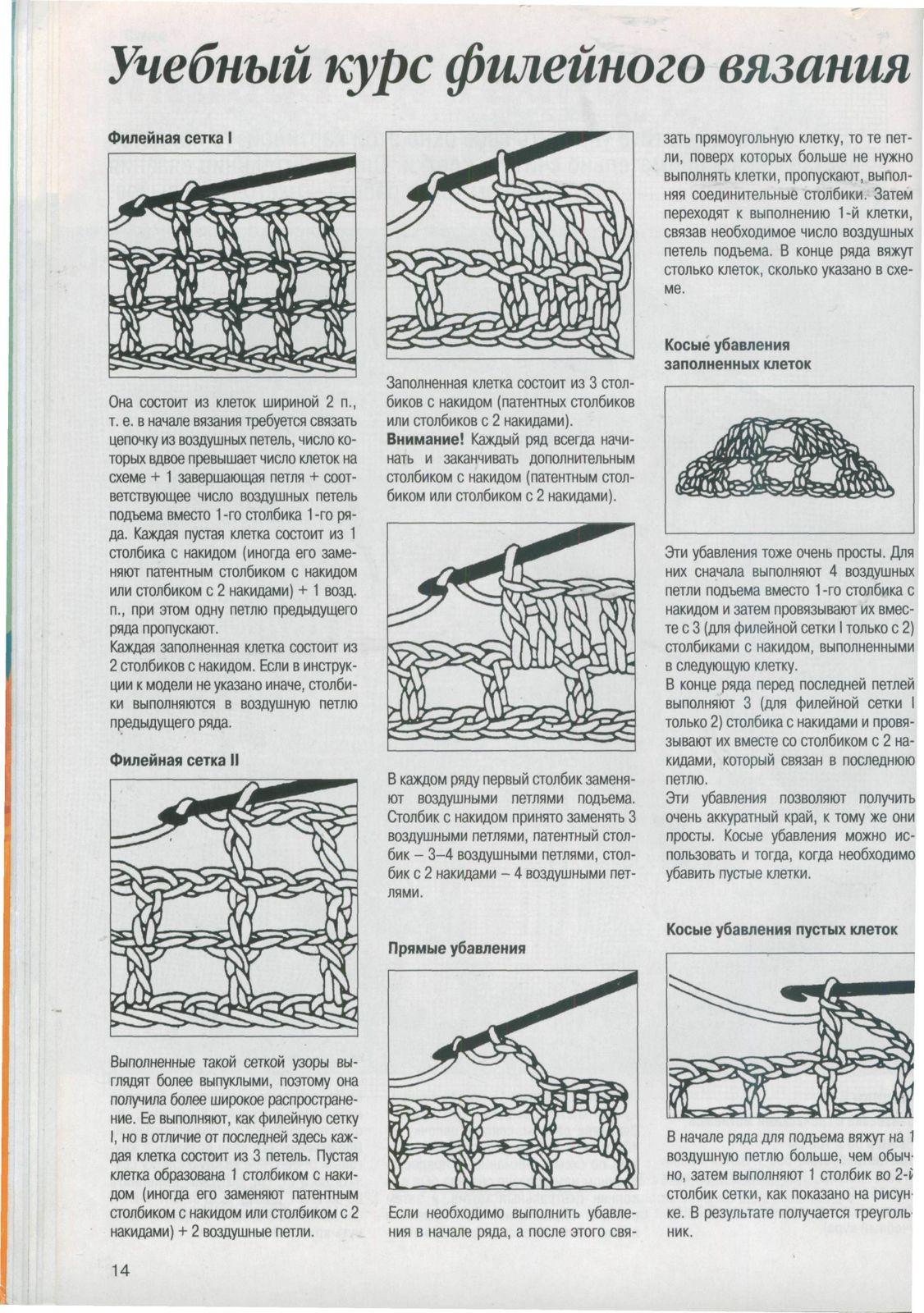 Как вязать филейное вязание крючком схемы
