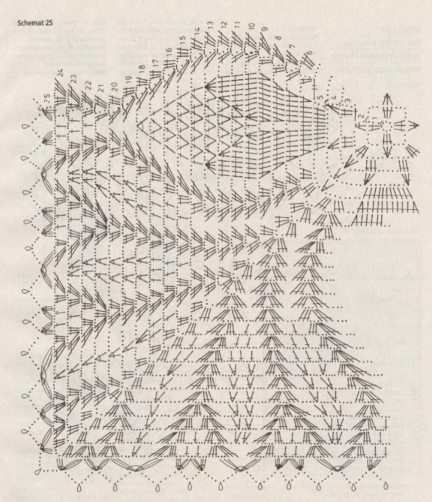 Square Crochet Doily Diagrams moreover Diagram Crochet Doilies Pattern ...
