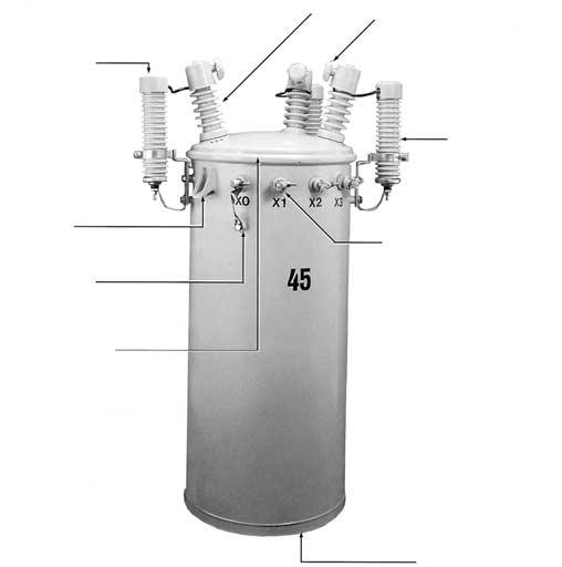 Overhead Distribution Transformer Wiring Enthusiast Wiring Diagrams