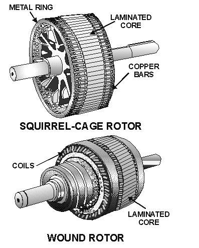 Ingersoll Rand  pressor Parts Diagram together with Reference International Plugs furthermore Hydraulic Schematic Diagram moreover Diagram Of Inter  Infrastructure additionally Navy Fuse Box. on electrical wiring diagram in india