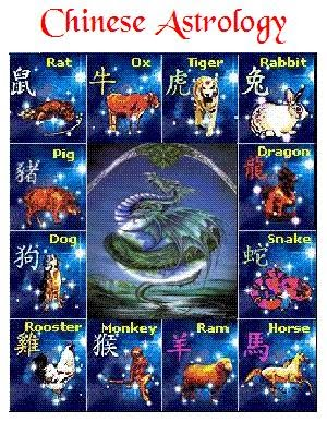 free online chinese astrology relationship calculator