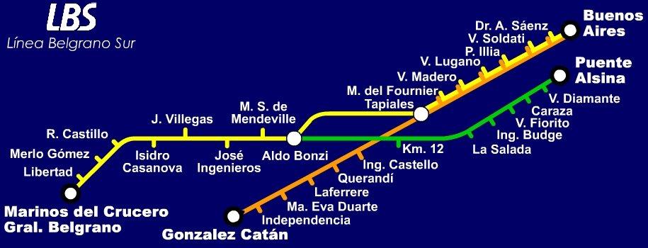 Planos Linea Belgrano Sur (UGOFE)