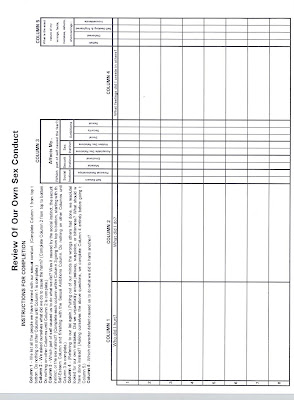 Printables Aa 4th Step Worksheet what would david do fourth step inventory sheets from joe and charlie i have been asked many times in my recovery you think about or how should when