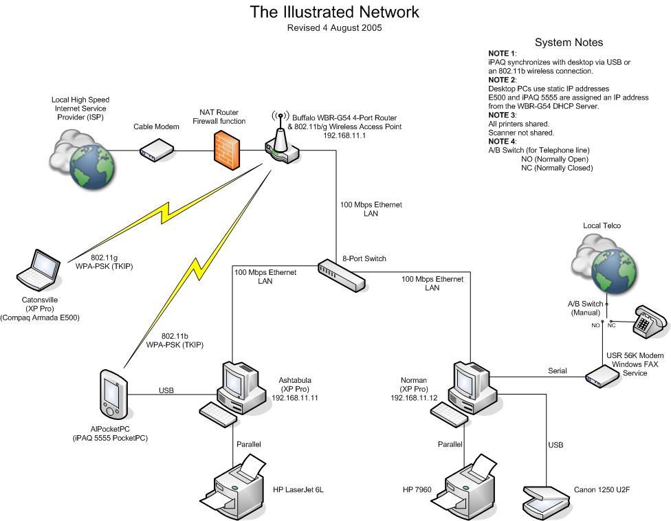 Pengantar teknologi informasi tugas pti ke 11 ccuart Choice Image