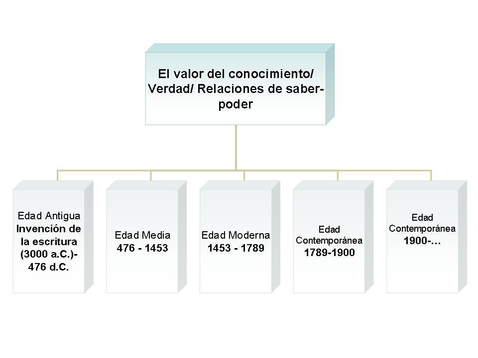 INSTRUCTIVO REGLAMENTO DE ESCOLTAS - Scribd