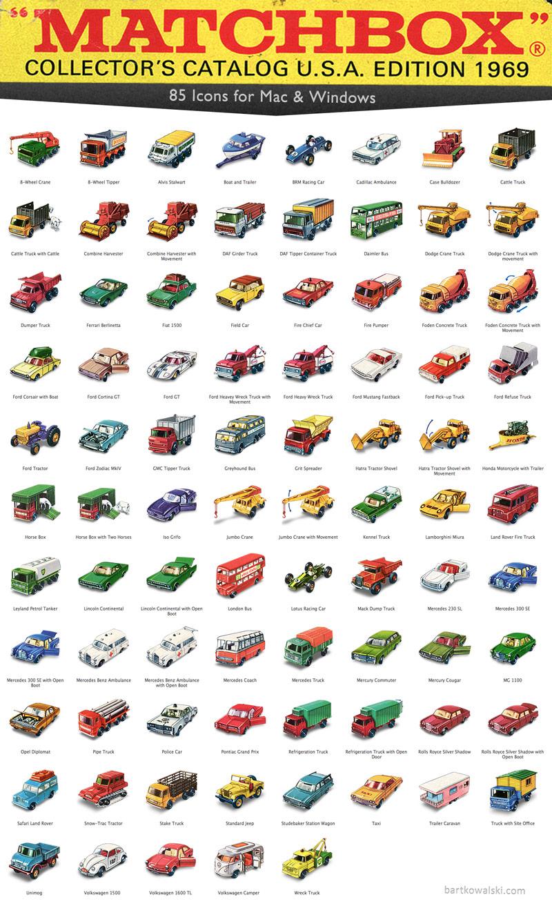 Matchbox Cars List Autos Post
