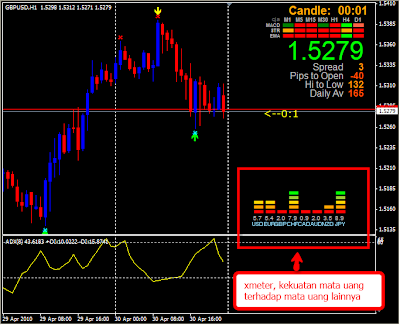 Download jam trading forex