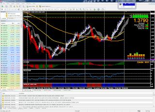 Lebih untung forex atau saham