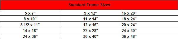 standard frame sizes now that you have your sizes of mat board that you want to cut out here is how to get the most blanks usable parts of the board
