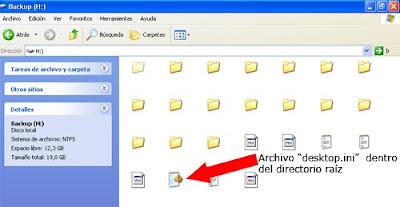 Nombres de las carpetas que no se ven y archivo desktop.ini, mostrándose dentro del directorio raíz (Ej. C, D, E)