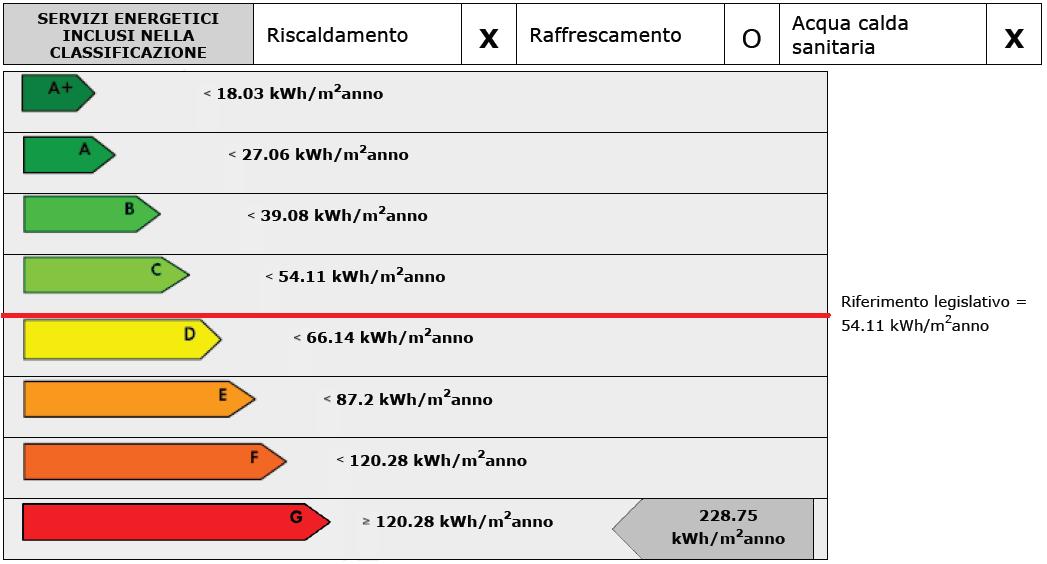 Ecomondo certificazione energetica dal punto di vista dell 39 acquirente o dell 39 affittuario - Classe energetica casa g ...