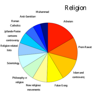 conflicts of religions The appearance of a conflict between science and religion continues to exist where in the western religions and somewhat elsewhere, there appear in the sets of beliefs associated with each religion sentences that appear to make empirical claims where such claims can be examined they have often been.