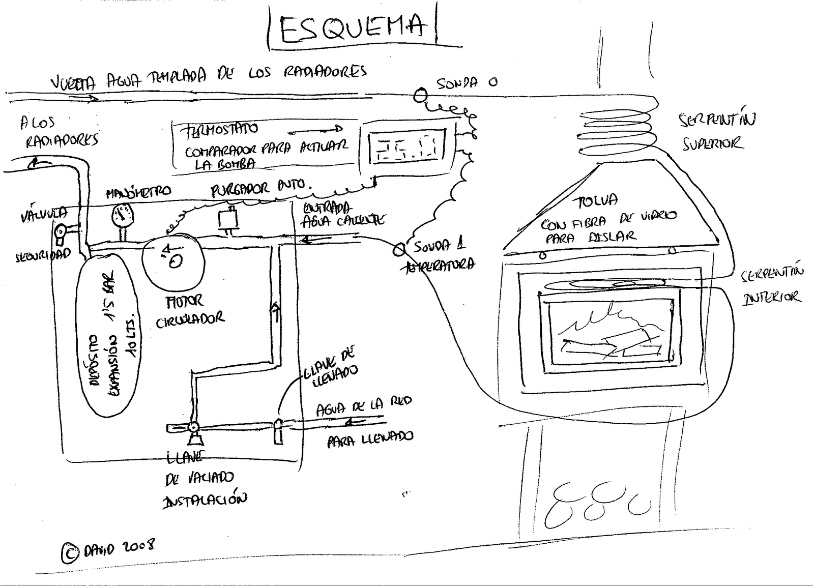 Eusebio u for Calefaccion lena radiadores