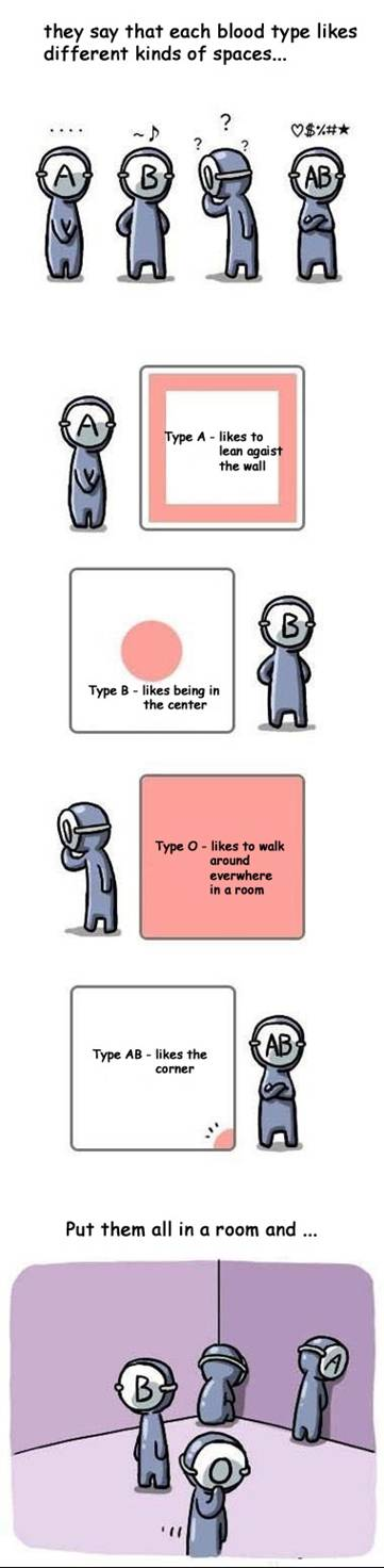 dating based on blood type