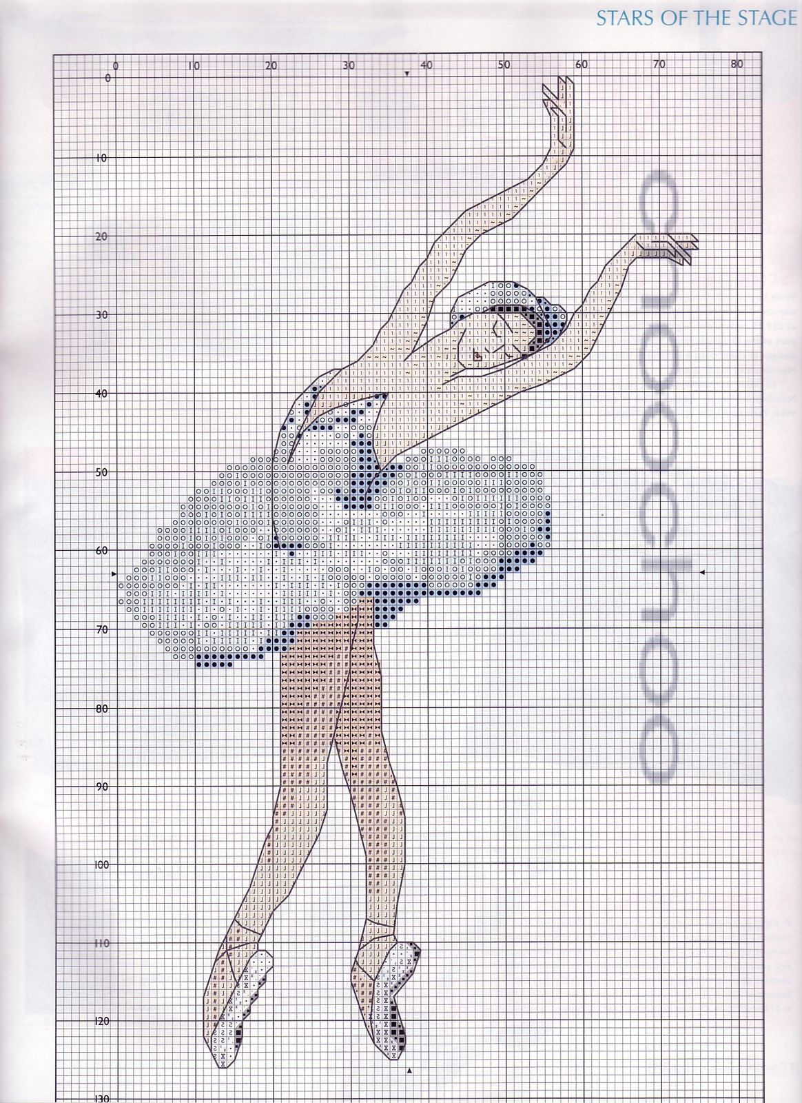 Схемы вышивки «танец» - Вышивка крестом 100