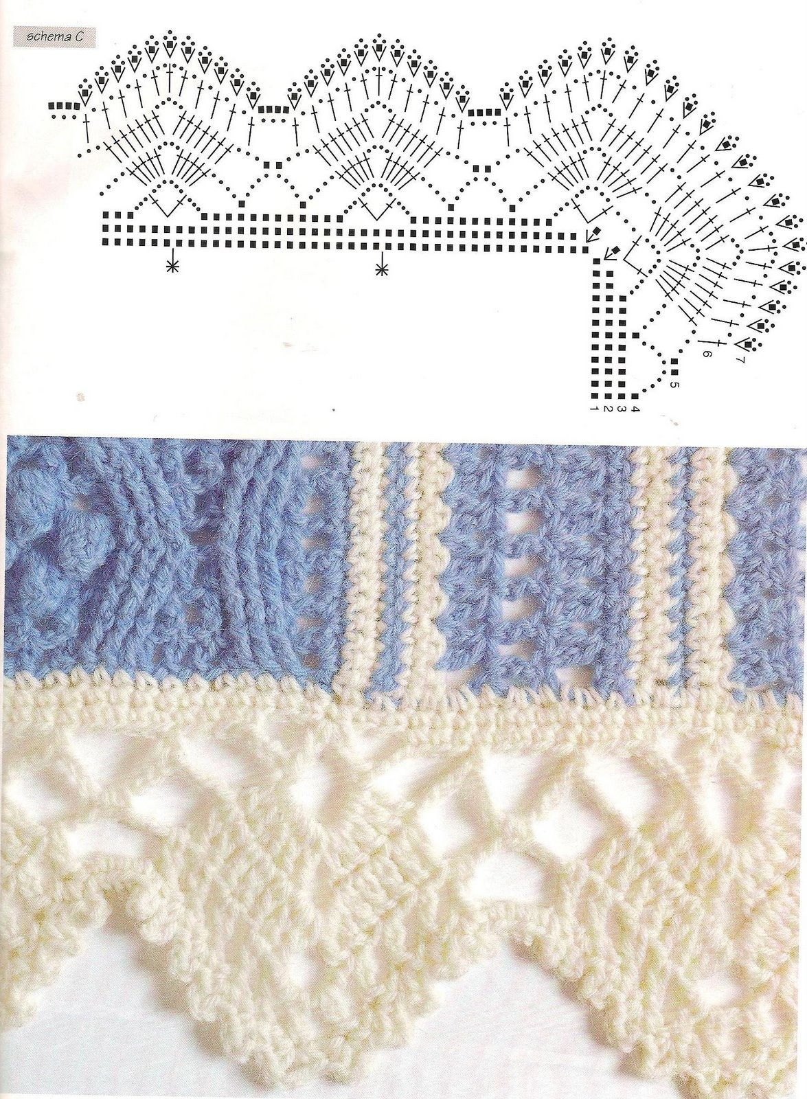 Детский плед обвязка фото и схема
